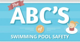 ABCS of Pool Safety