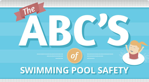 Pool Safety Infographic The Abc S Of Swimming Pool Safety